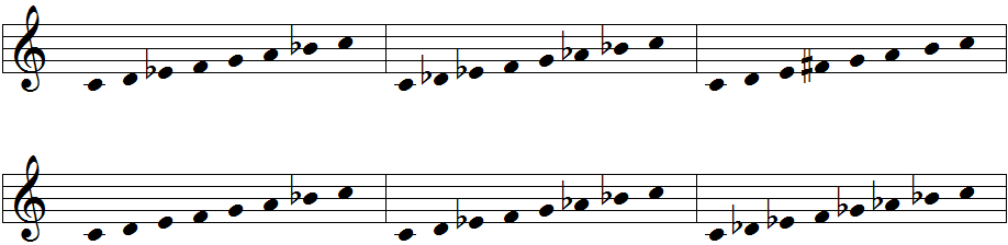 All things on C - the scales 2 - modes