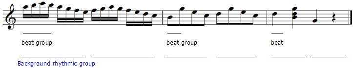 Music Rhythm Image 1