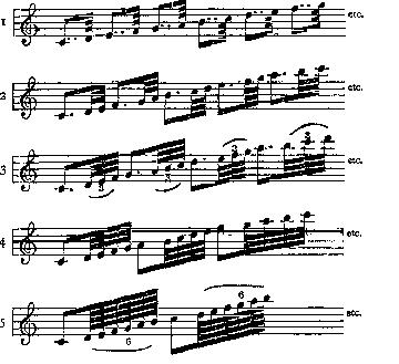 Scale Practice Rhythms